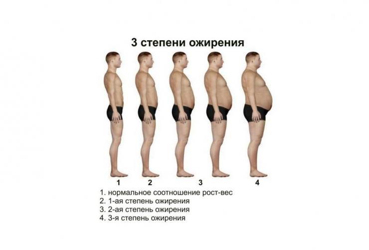Операция при коксартрозе тазобедренного сустава