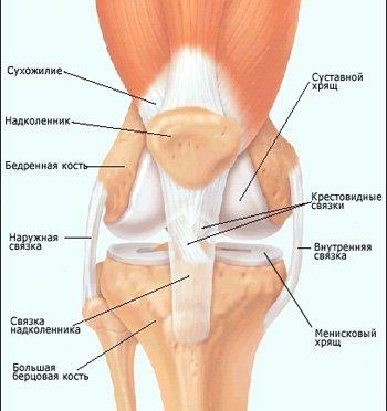 Изображение - Болят суставы у беременной что делать 6-49