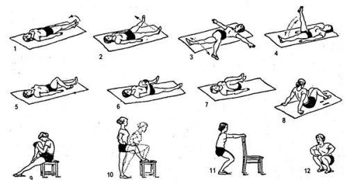 ЛФК при повреждении мениска коленного сустава