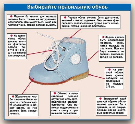 Как исправить плоскостопие у ребенка?