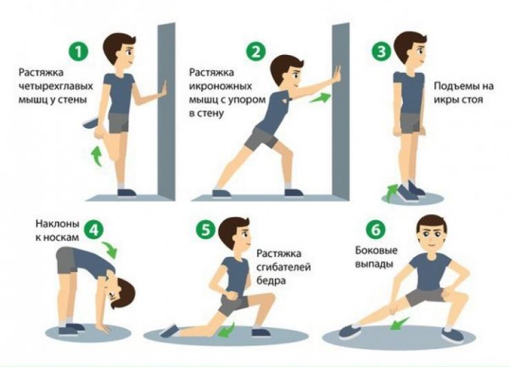Симптомы растяжения и надрыва мышц бедра